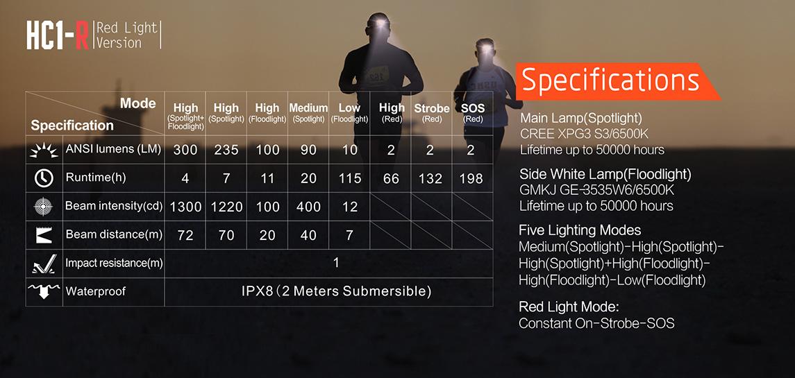 klarus hc1 r eine preiswerte multifunktionslampe von. Black Bedroom Furniture Sets. Home Design Ideas