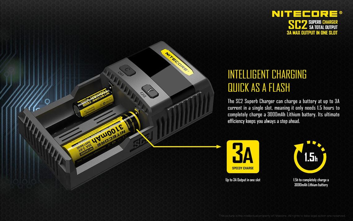 Nitecore SC2 3A Schnelladegerät